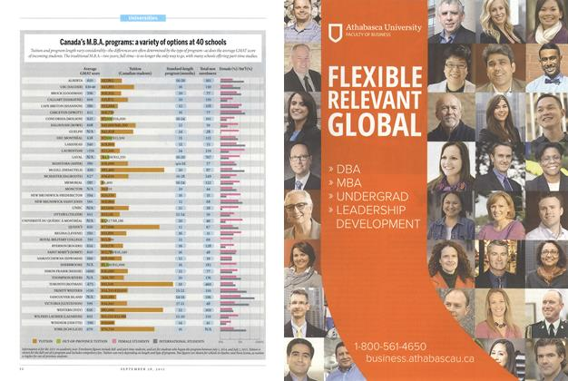 Article Preview: Canada's M.B.A. programs: a variety of options at 40 schools, September 2015   Maclean's