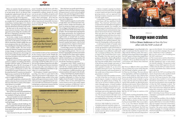 Article Preview: The orange wave crashes, October 2015 | Maclean's