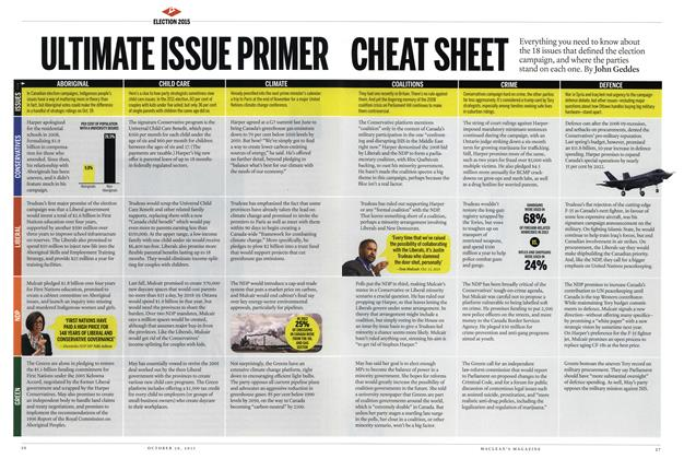 Article Preview: ULTIMATE ISSUE PRIMER CHEAT SHEET, October 2015 | Maclean's