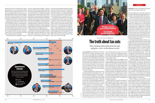 Article Preview: The truth about tax cuts, November 16 2015 | Maclean's