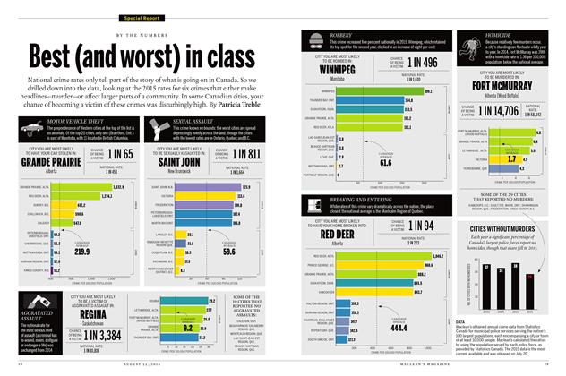 Article Preview: Best (and worst) in class, August  22, 2016 2016 | Maclean's