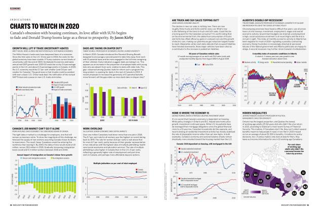 Article Preview: CHARTS TO WATCH IN 2020, JANUARY 2020 | Maclean's