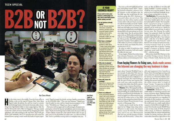B2B OR NOT B2B?