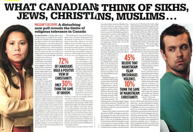 WHAT CANADIANS THINK OF SIKHS, JEWS, CHRISTIANS, MUSLIMS . . .